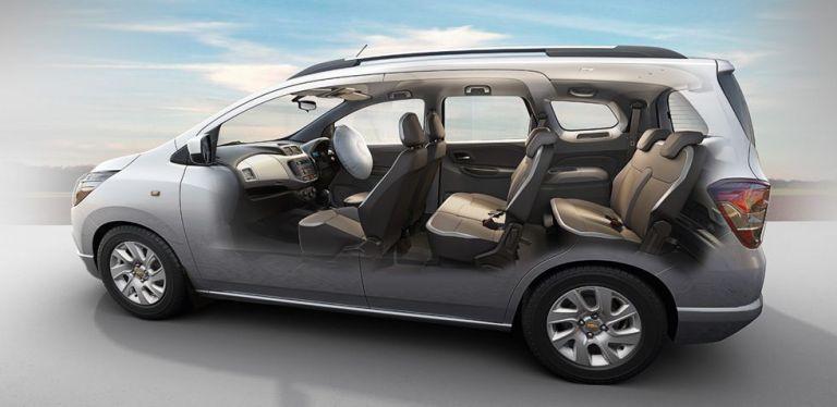 Chevrolet Spin 2021: Ceny, fotografie, technické údaje a novinky