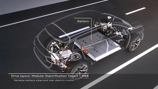 Audi Q4 E-Tron 2022: technické údaje, cena, datum vydání