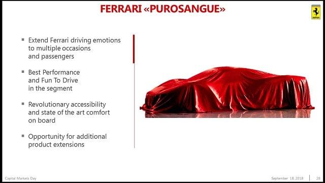Ferrari Purosangue 2022: specifikace, cena, datum vydání